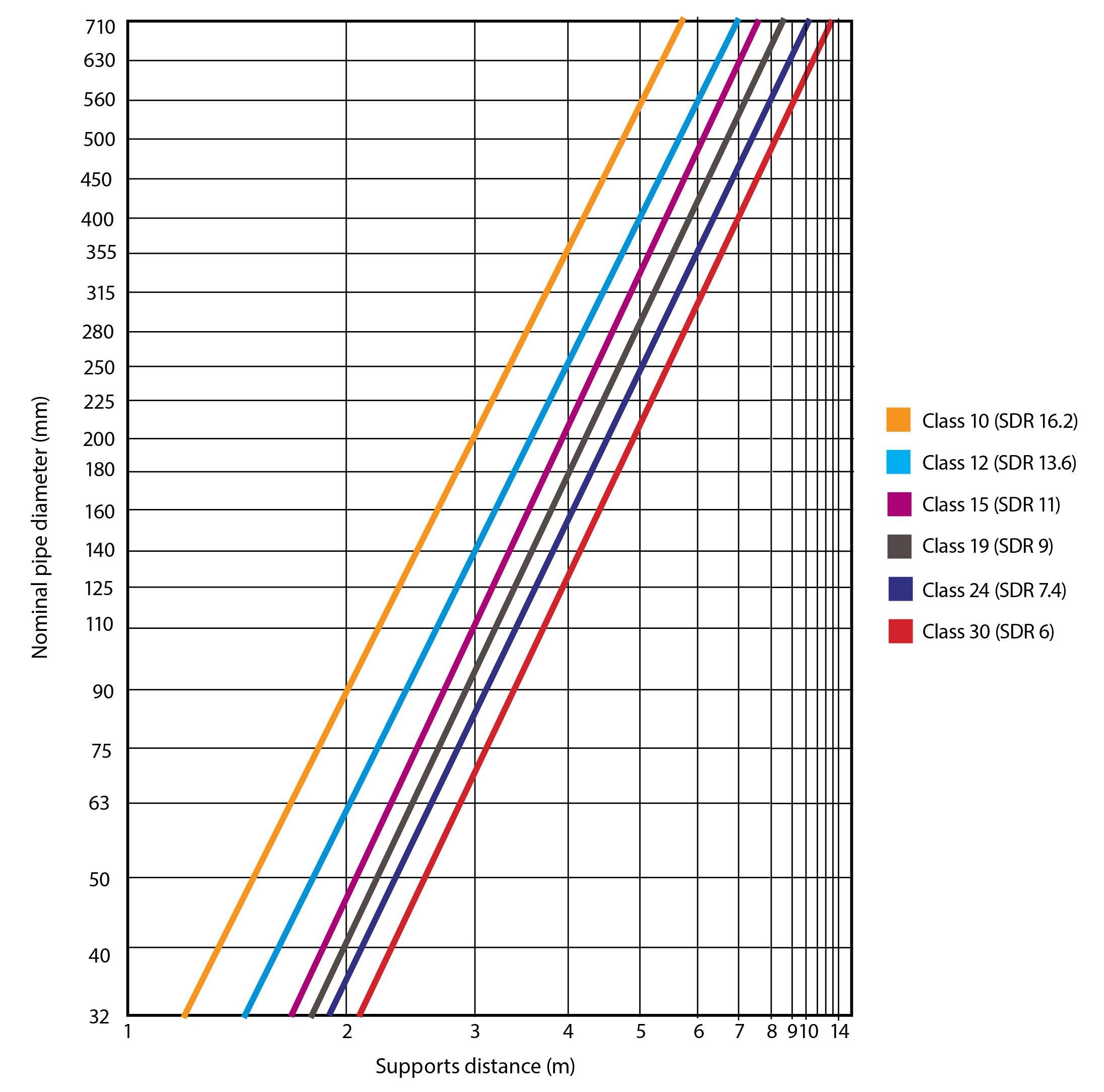 pexgol-horizontally-support-pipeline-01